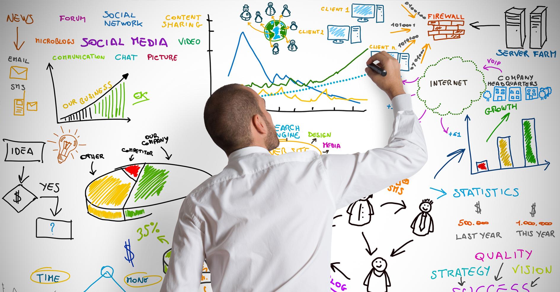 为什么信息架构对于成功的项目至关重要