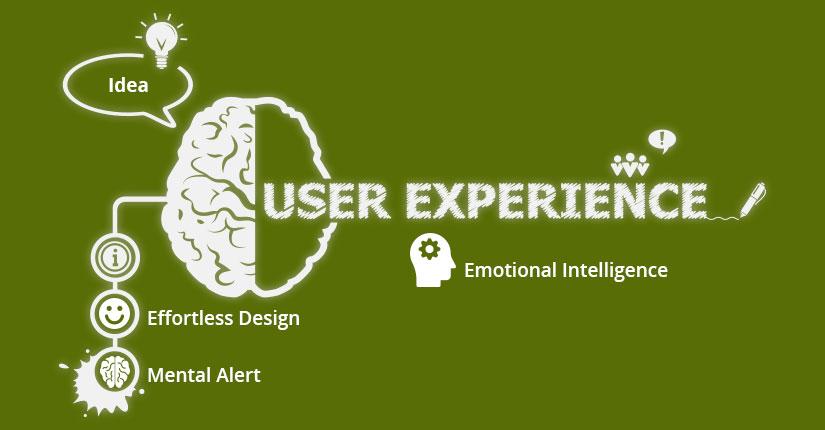 UX设计的5个秘诀,以实现最大程度的用户交互