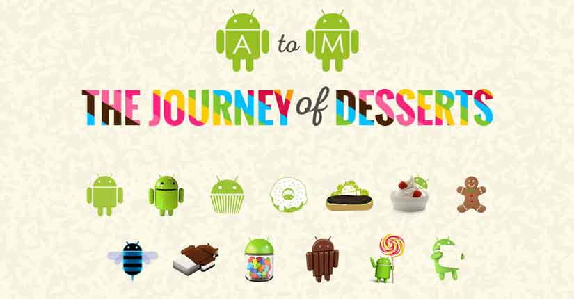 Android A到Android M