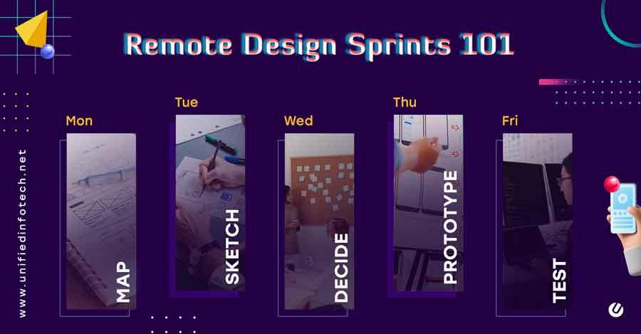 远程设计Sprint 101:我们如何以统一的方式做到这一点