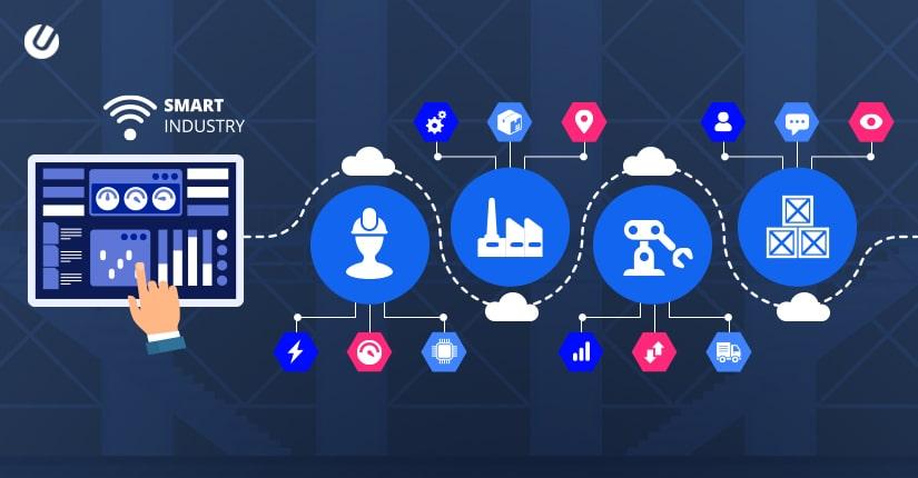 制造业中的数字化转型-拯救行业免于崩溃的关键