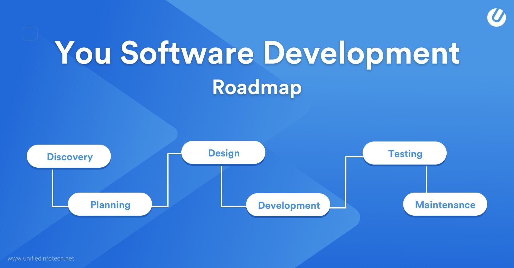 敏捷软件开发过程–我们如何做