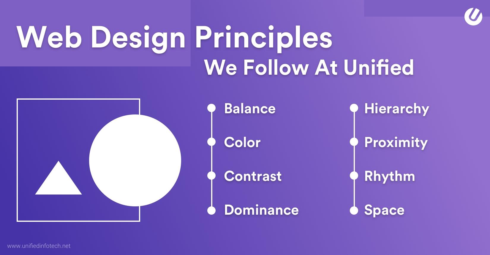 创建一个功能强大的网站,可以根据我们的网页设计原则进